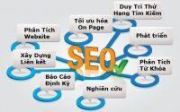 Lý do tiềm ẩn phía sau việc kiểm tra hoạt động SEO website 9