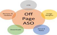 Offpage một vài lời khuyên dành cho bạn khi tạo liên kết với người dùng trên website 16